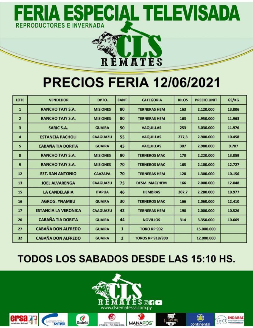 Precios Feria 12/06/2021