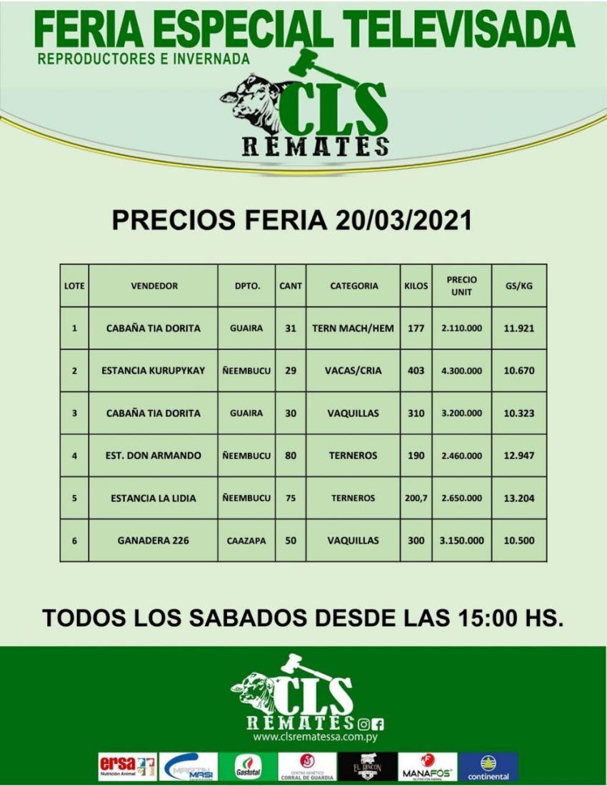 Precios Feria 20/03/2021