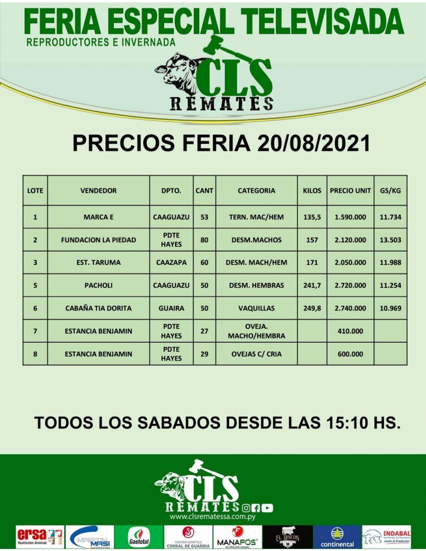 Precios Feria 20/08/2021