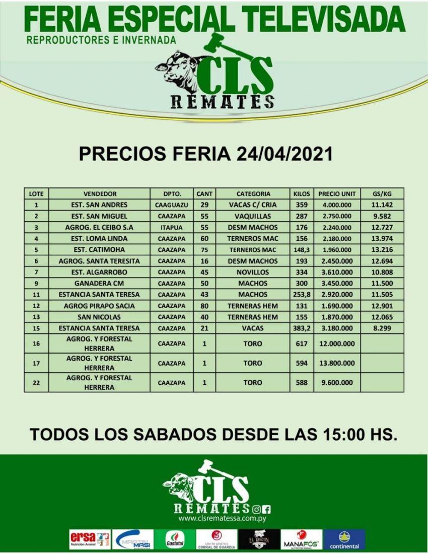 Precios Feria 24/04/2021