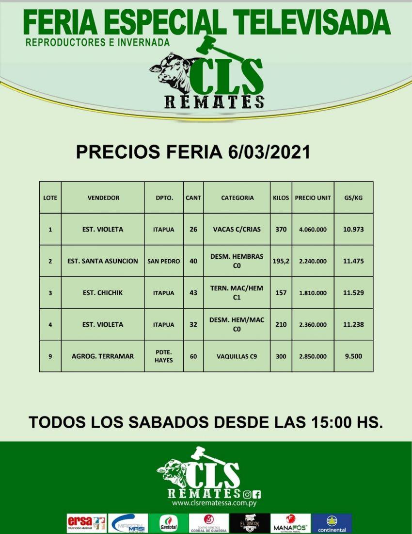 Precios Feria 6/03/2021