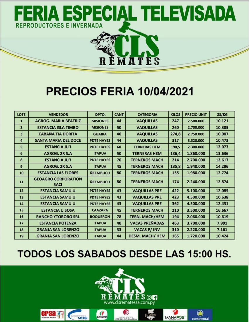 Precios Feria 10/04/2021