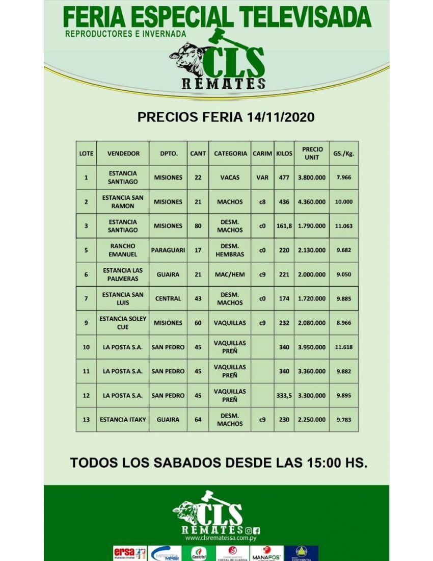 Precios Feria 14/11/2020