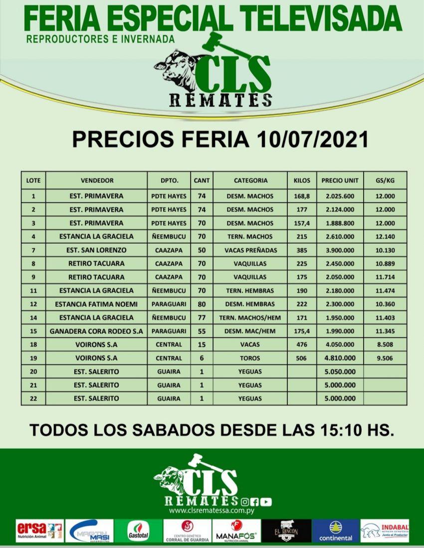 Precios Feria 10/07/2021