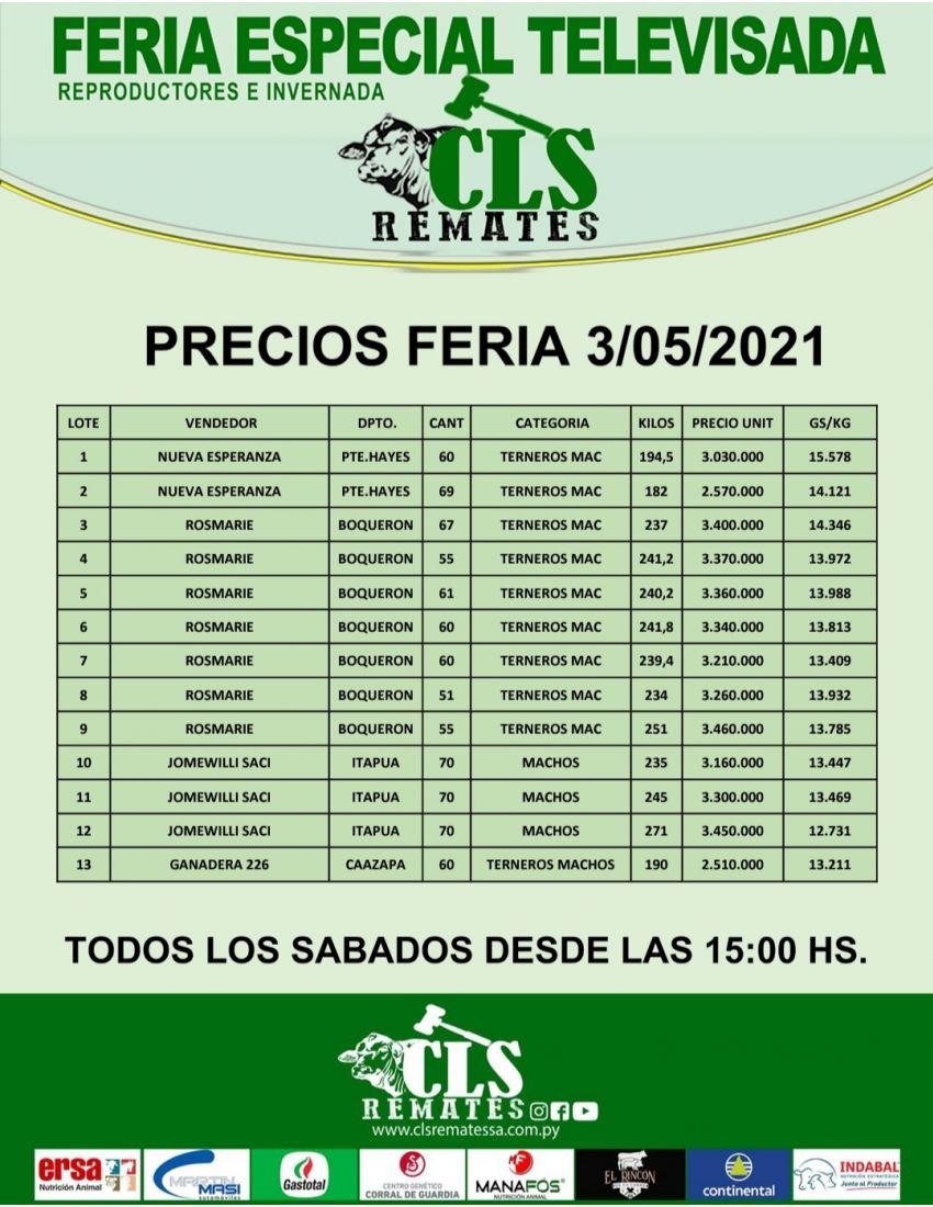 Precios Feria 3/05/2021