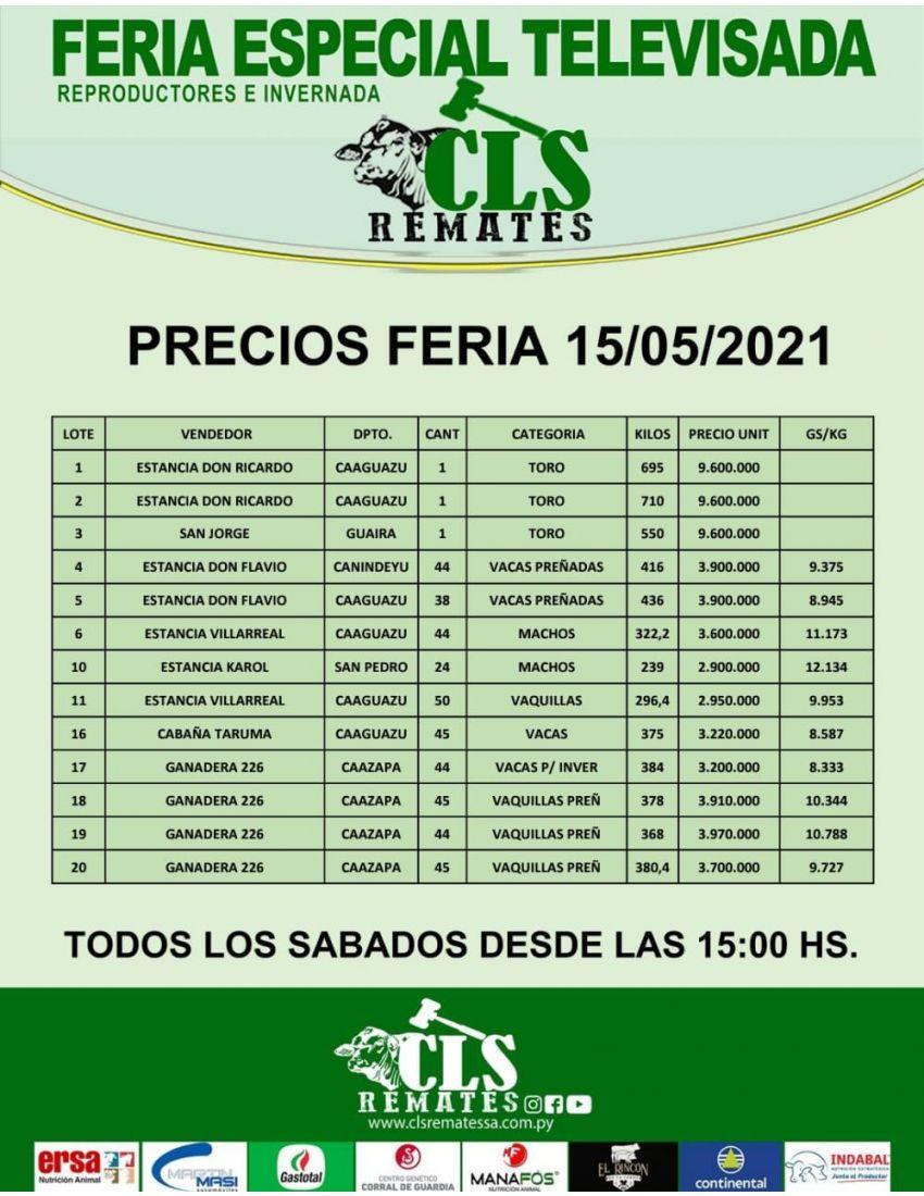 Precios Feria 15/05/2021
