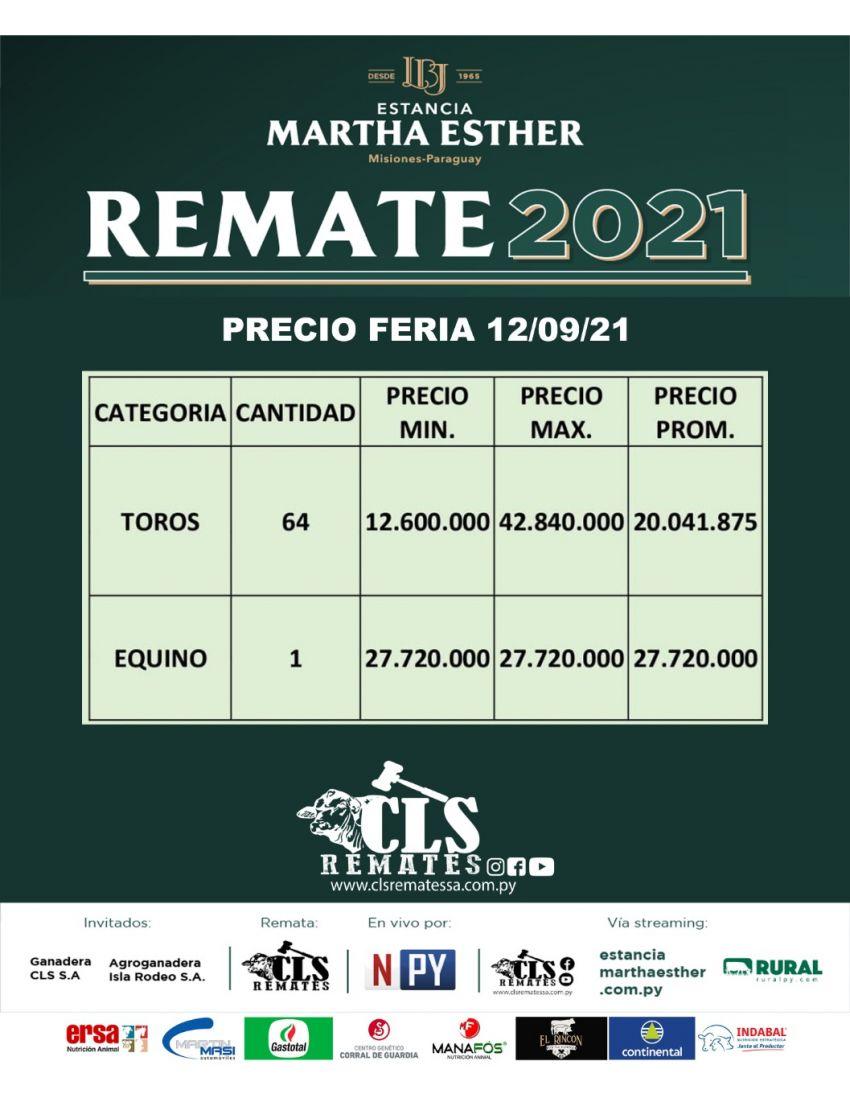 Precios Feria Martha Esther Machos 12/09/2021