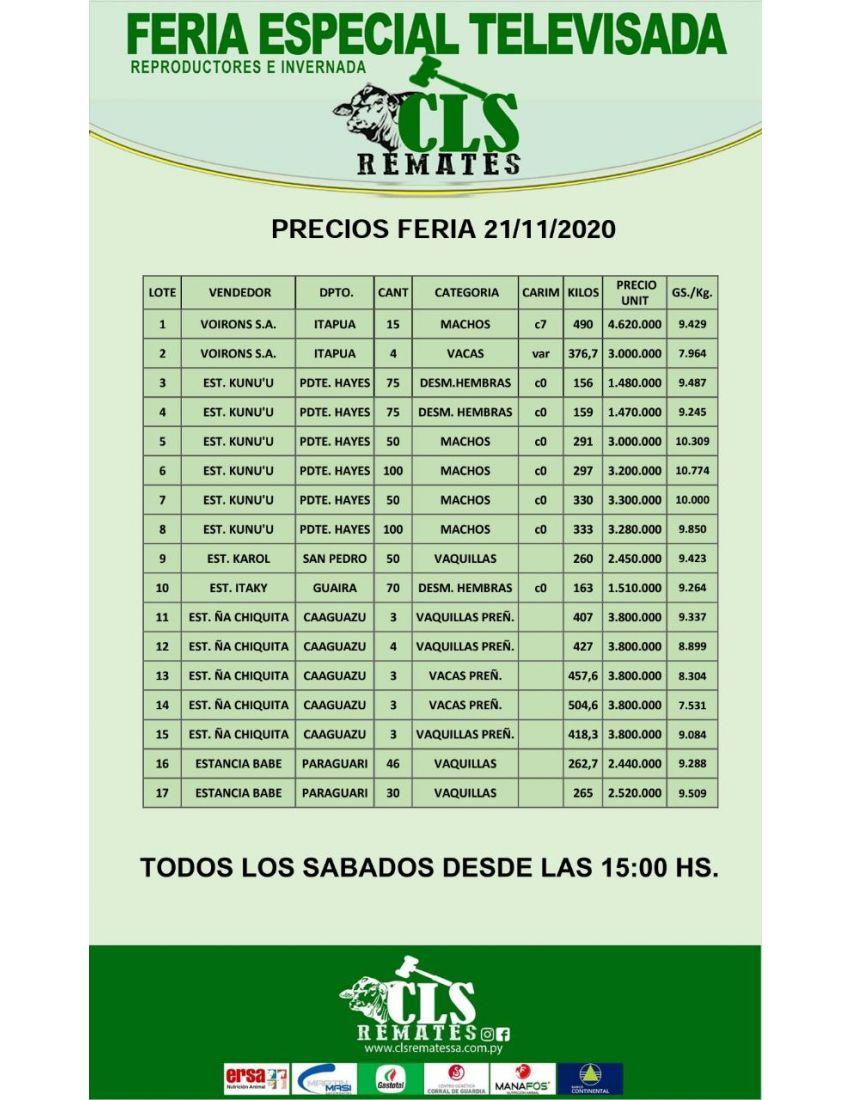 Precios Feria 21/11/2020