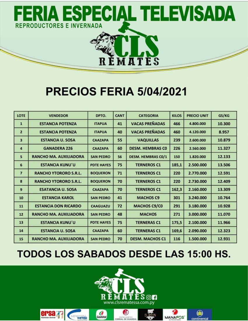 Precios Feria 5/04/2021