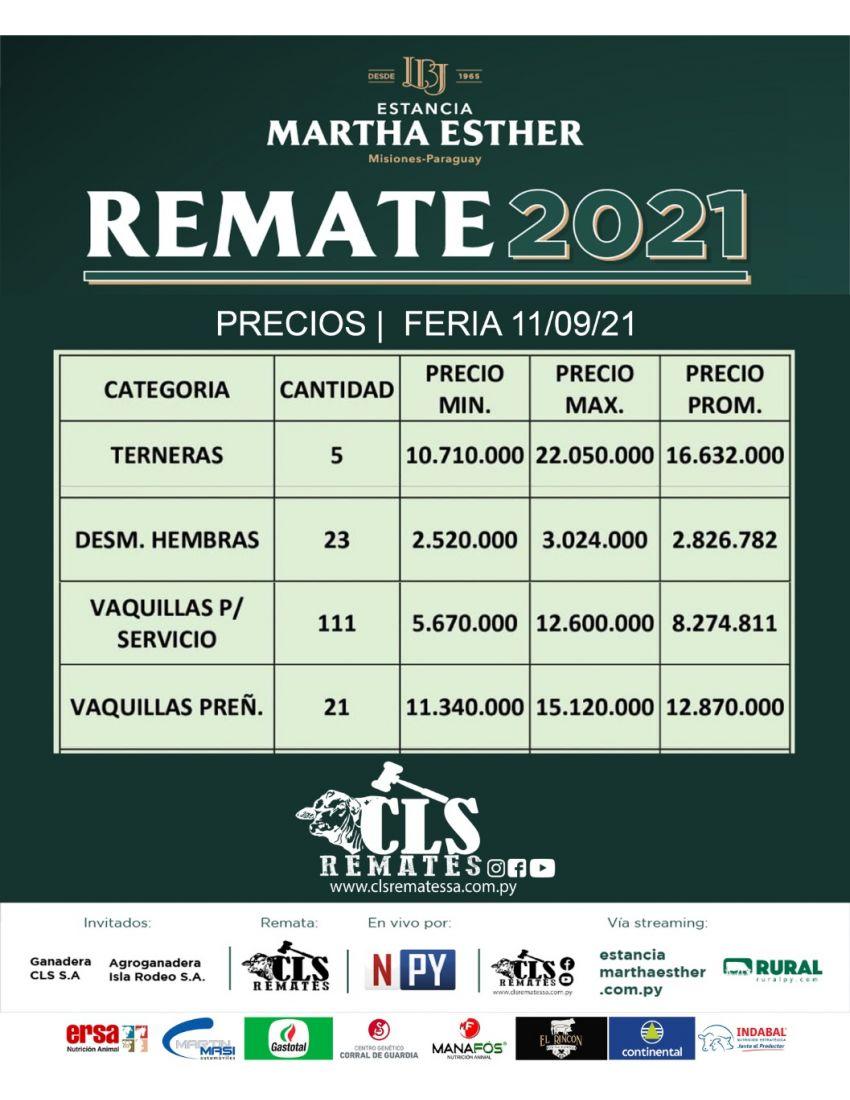 Precios Feria Martha Esther Hembras 11/09/2021