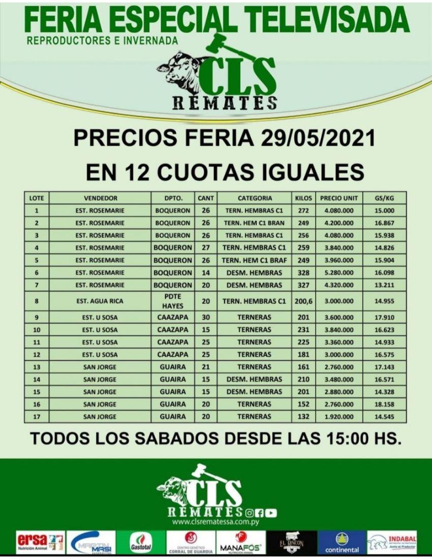 Precios Feria 29/05/2021