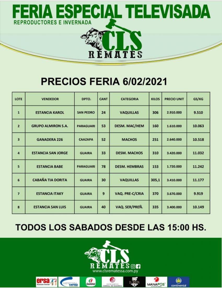 Precios Feria 06/02/2021