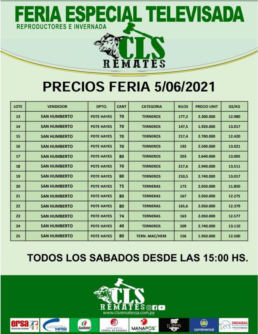 Precios Feria 5/06/2021