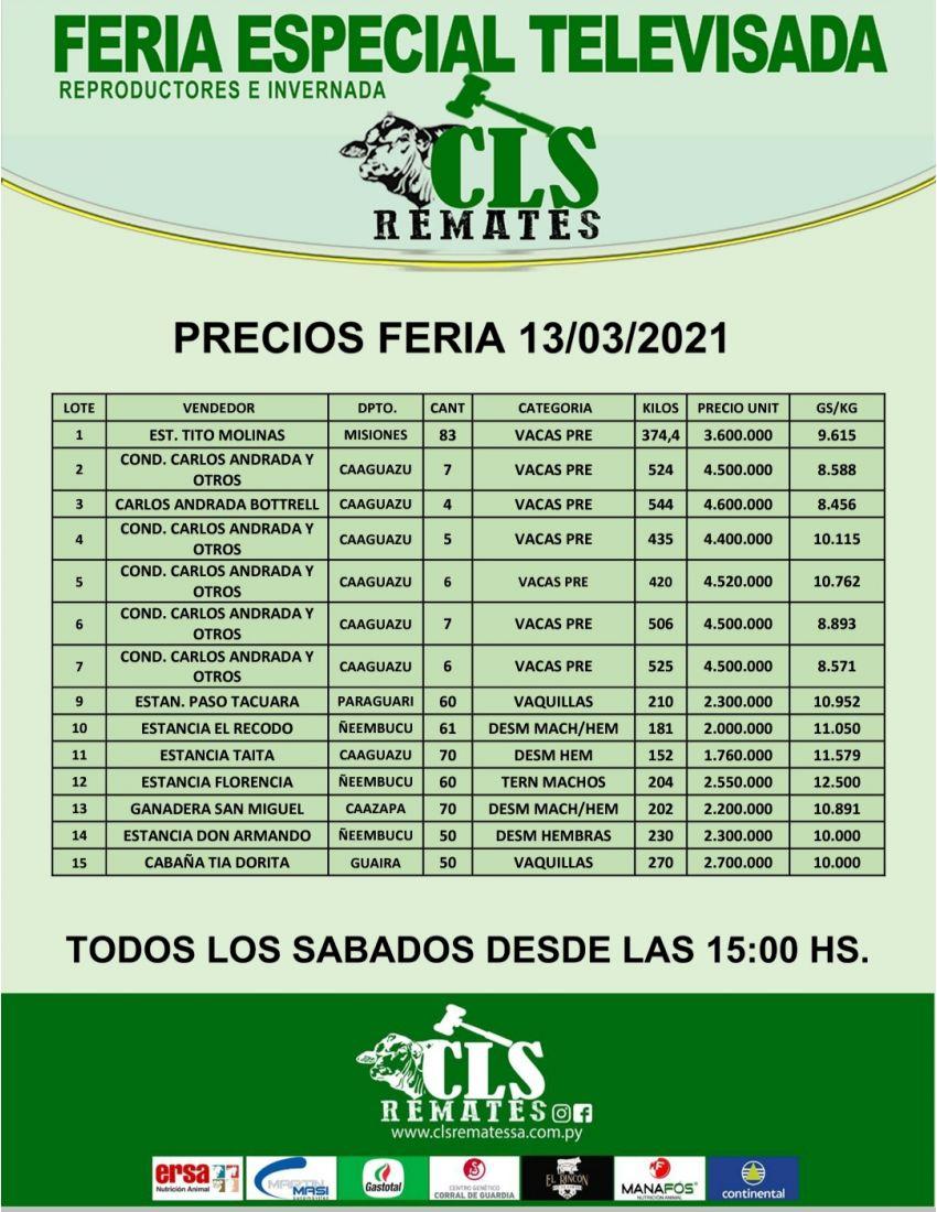 Precio Feria 13/03/2021