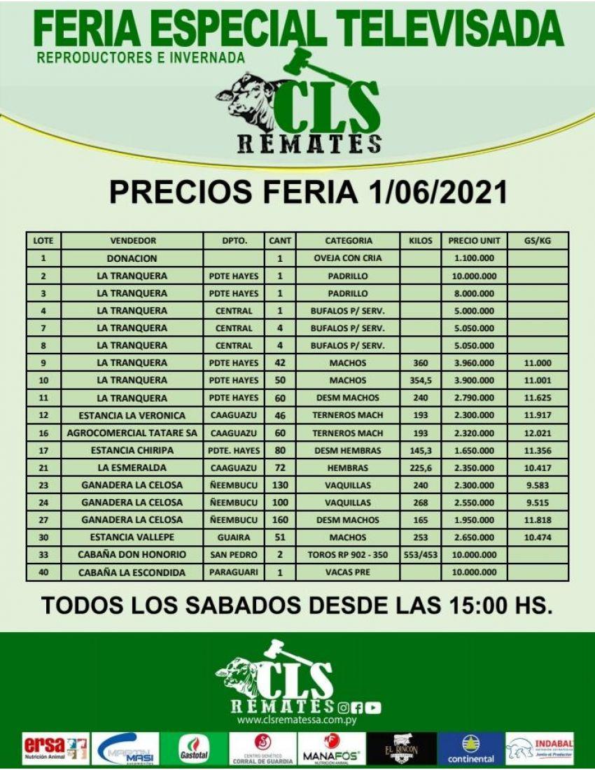 Precios Feria 1/06/2021