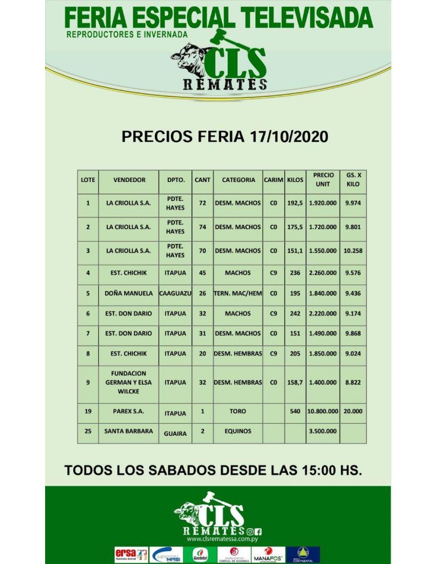 PRECIOS FERIA 17/10/2020